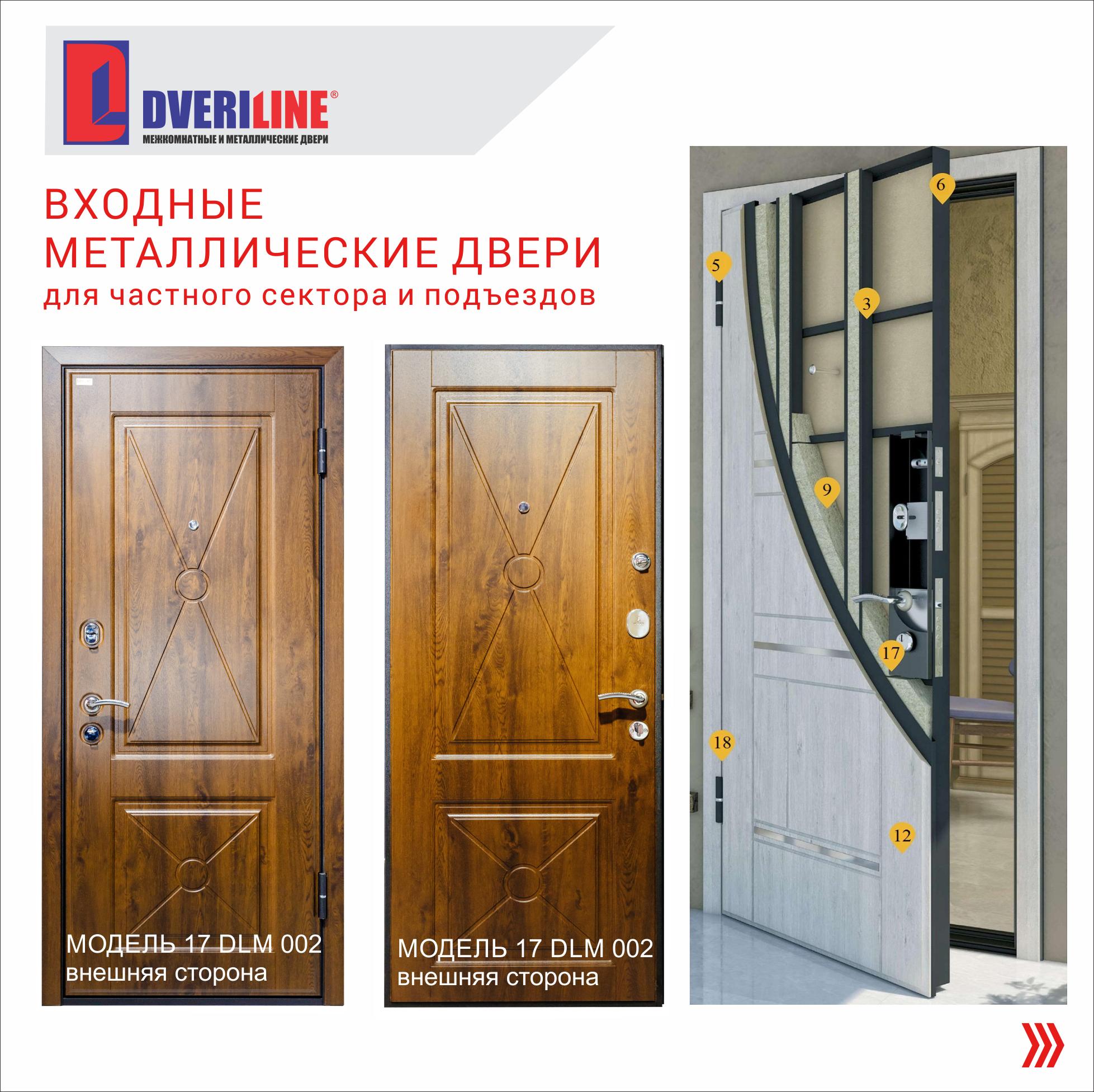 Входные двери Астана