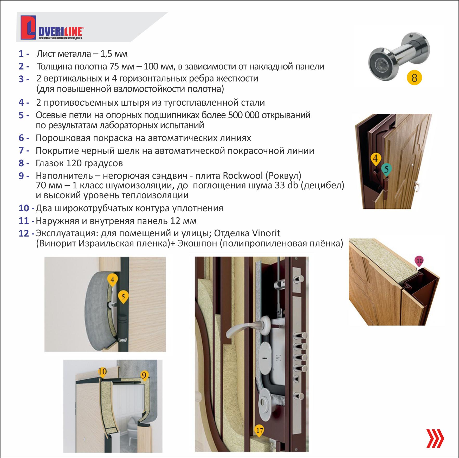 Характеристика металлических дверей